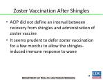 zoster vaccination after shingles