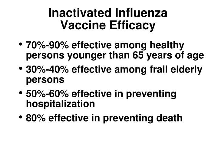 Inactivated Influenza
