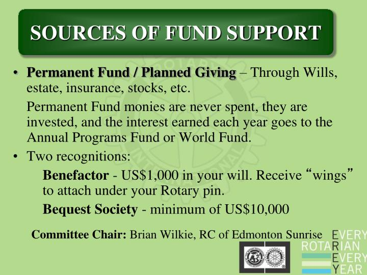 Permanent Fund / Planned Giving