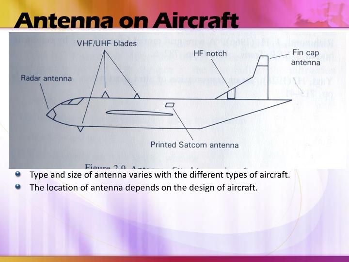 Antenna on Aircraft