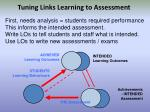 tuning links learning to assessment