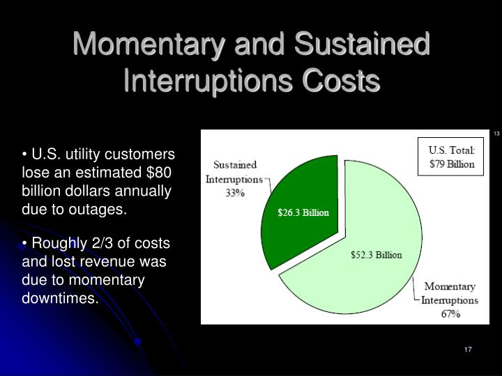 Momentary and Sustained Interruptions Costs