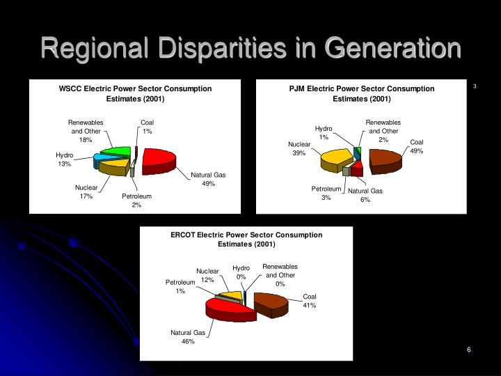 Regional Disparities in Generation