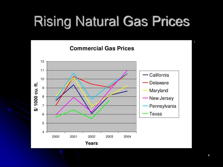 Rising Natural Gas Prices