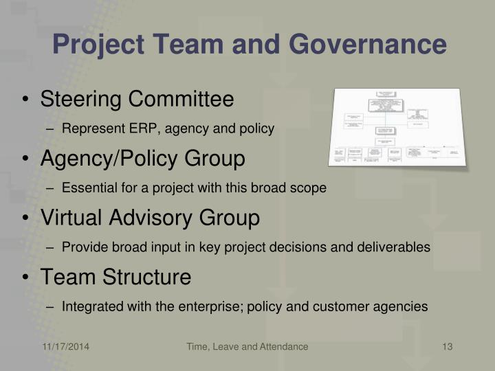 Project Team and Governance