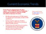 current economic trends
