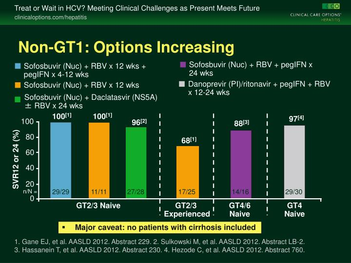 Non-GT1: Options Increasing