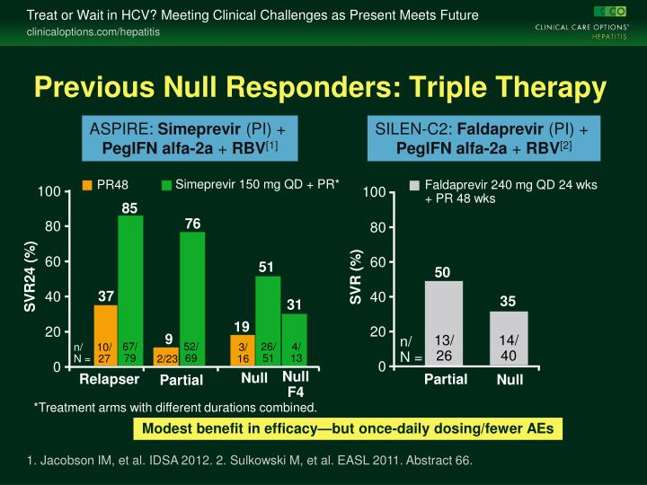 Previous Null Responders: Triple Therapy