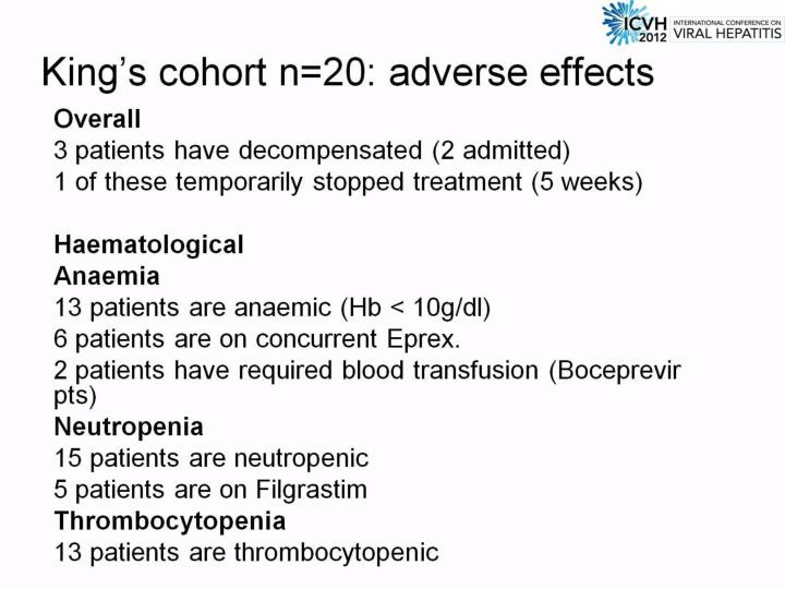 King's cohort n=20: adverse effects