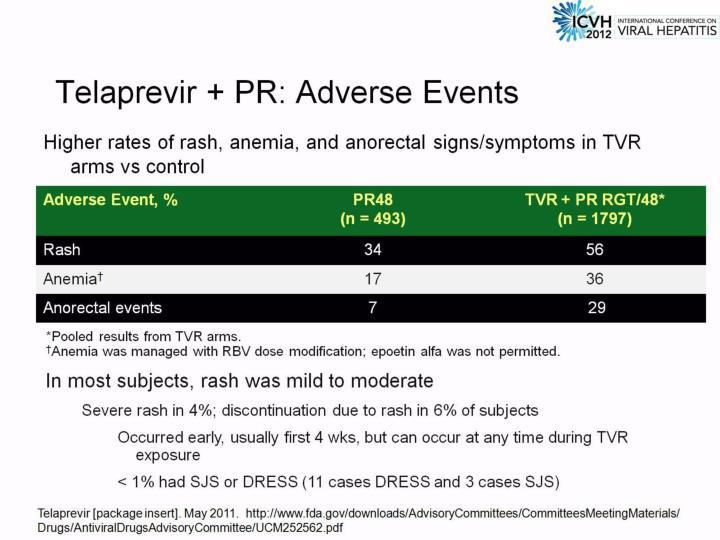 Telaprevir + PR: Adverse Events