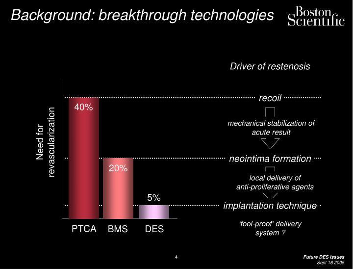 Background: breakthrough technologies