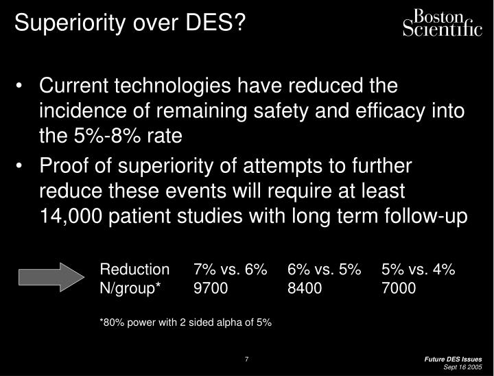 Superiority over DES?