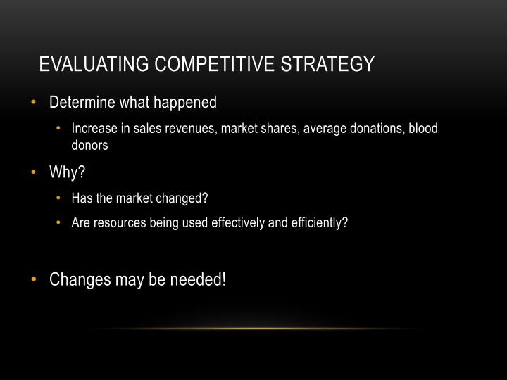 Evaluating Competitive Strategy