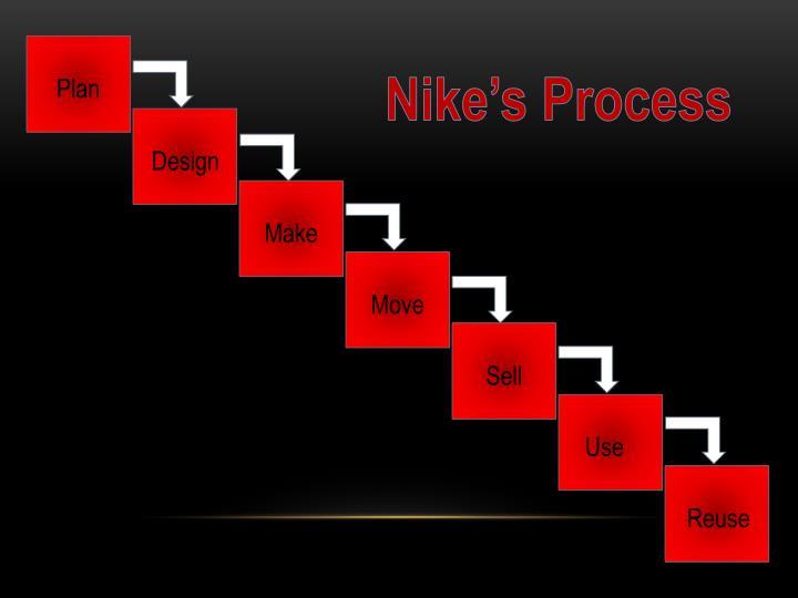 Nike's Process
