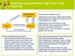 financing arrangements for tight value chain financing