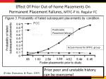 effect of prior out of home placements on permanent placement failures mtfc p vs regular fc