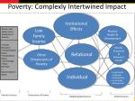 poverty complexly intertwined impact