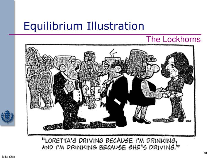 Equilibrium Illustration