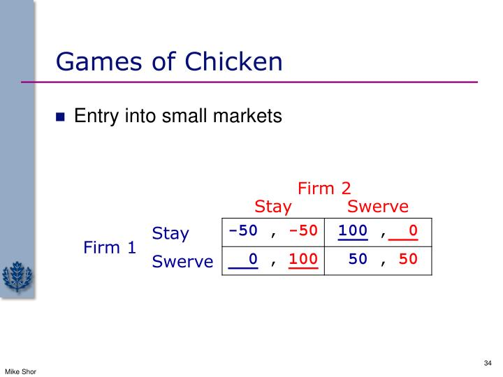 Games of Chicken