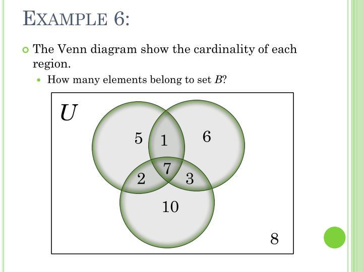 Example 6: