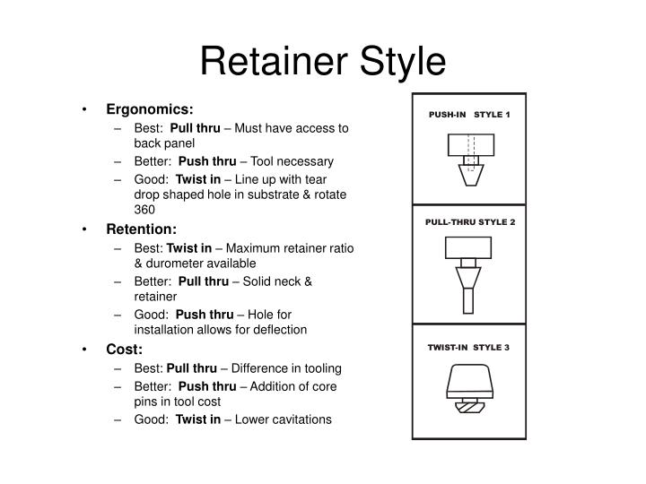 Retainer Style