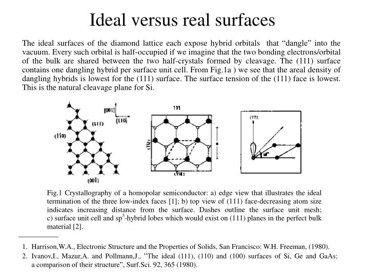 Ideal versus real surfaces