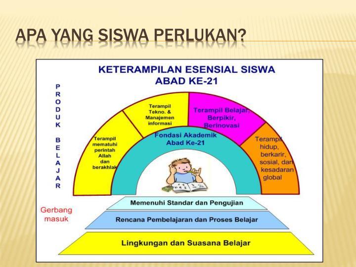 Apa yang siswa perlukan?