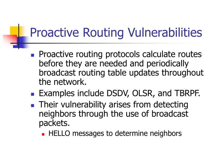 Proactive Routing Vulnerabilities