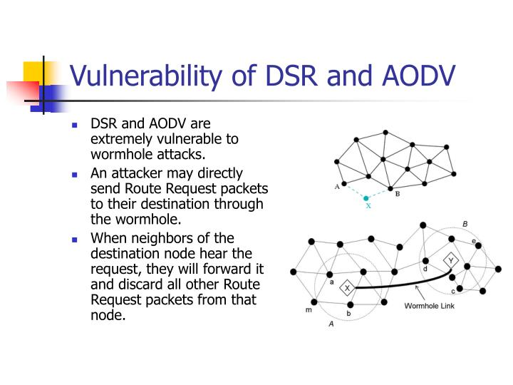 wormhole attack in wireless ad hoc network A wormhole attack is one of the hardest problems to detect whereas it can be easily implanted in any type of wireless ad hoc network a wormhole attack can easily be launched by the attacker without having knowledge of the network or compromising any legitimate nodes.