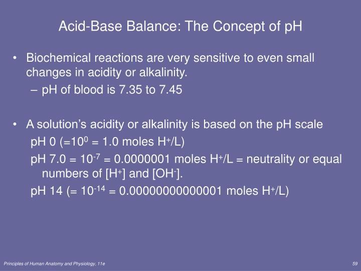 Acid-Base Balance: The Concept of pH