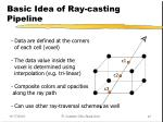 basic idea of ray casting pipeline