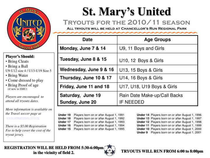 St. Mary's United