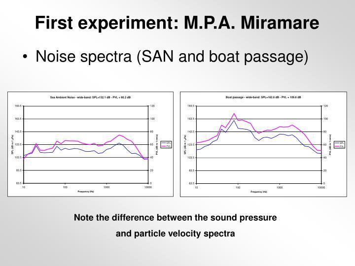First experiment: M.P.A. Miramare