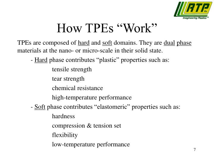 """How TPEs """"Work"""""""