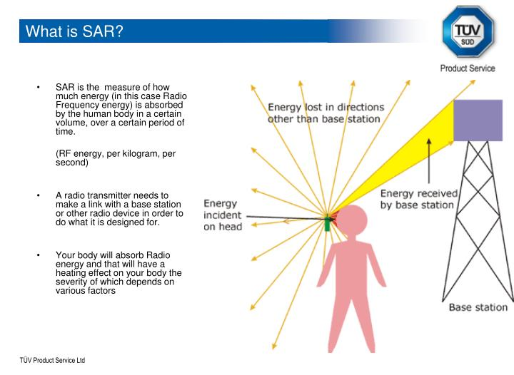 SAR is the  measure of how much energy (in this case Radio Frequency energy) is absorbed by the human body in a certain volume, over a certain period of time.