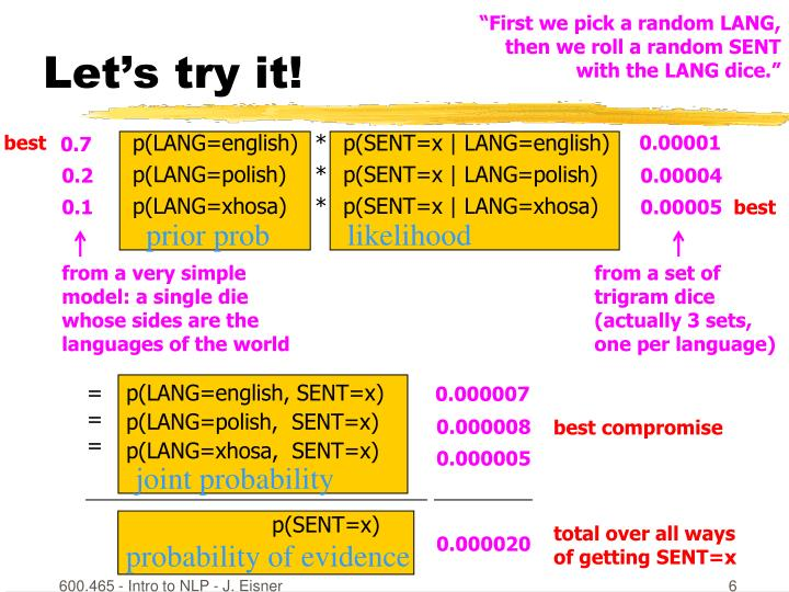 p(SENT=x | LANG=english)
