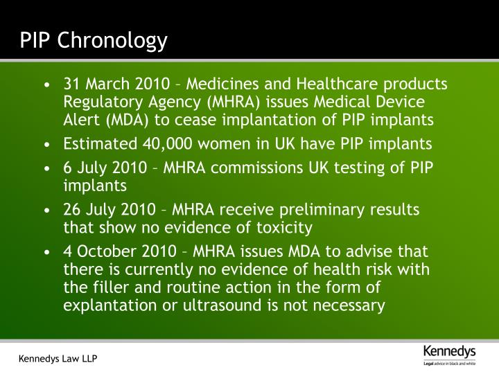 PIP Chronology