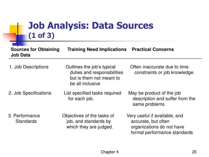 Job Analysis: Data Sources