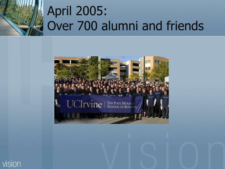 April 2005: