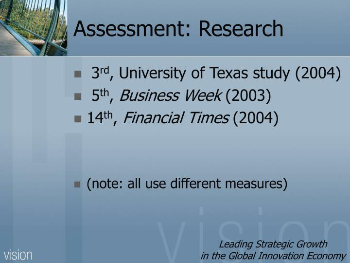 Assessment: Research