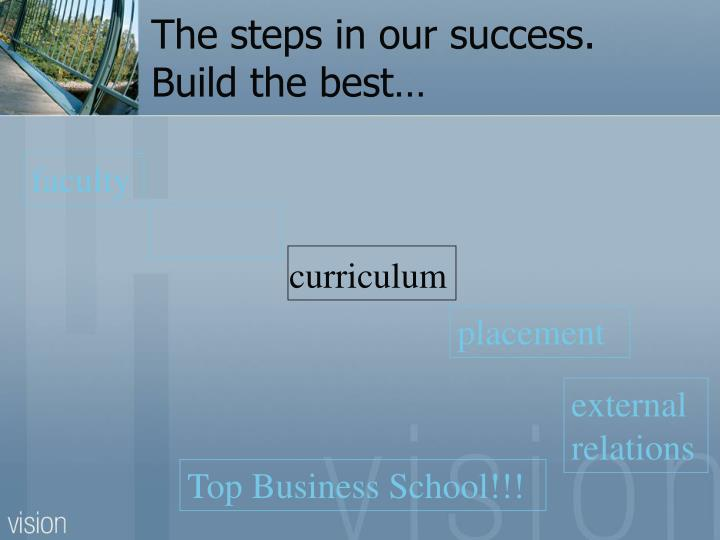 The steps in our success.