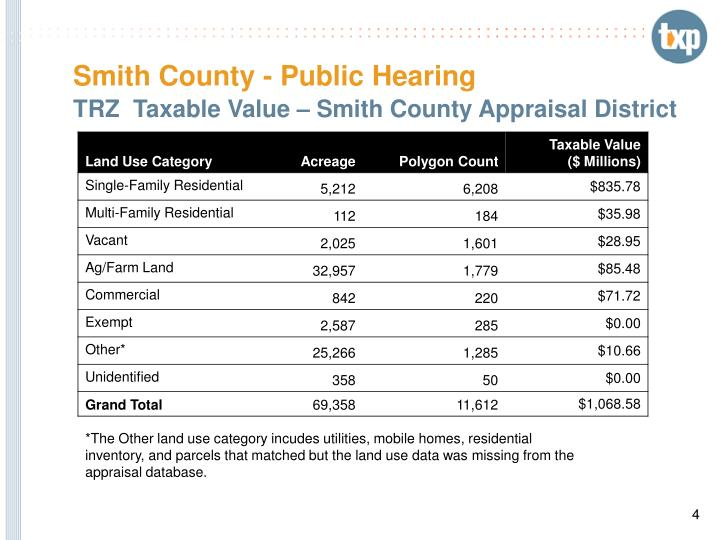 Smith County - Public Hearing