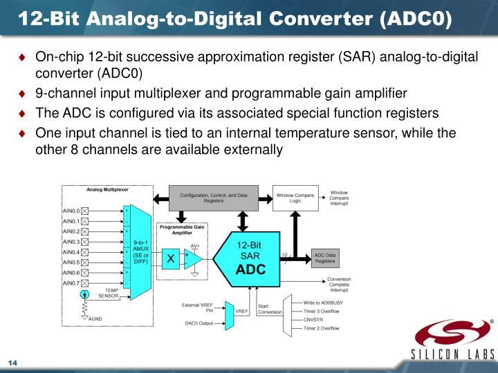 12-Bit Analog-to-Digital Converter (ADC0)