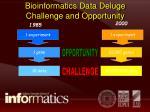 bioinformatics data deluge challenge and opportunity