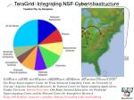 teragrid integrating nsf cyberinfrastructure
