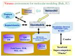 varuna environment for molecular modeling baik iu