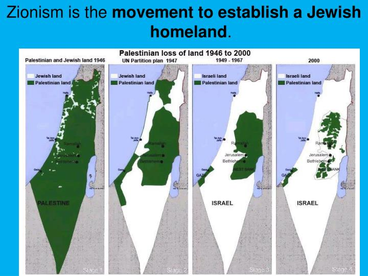 Zionism is the