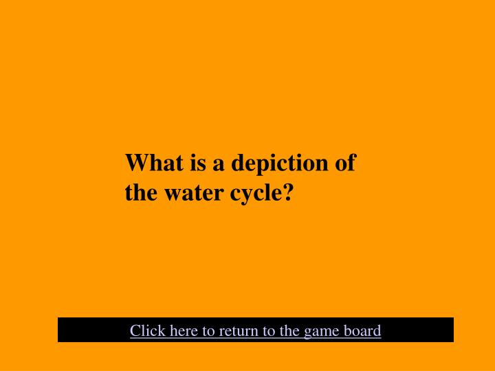 What is a depiction of the water cycle?