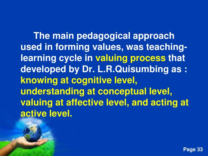 The main pedagogical approach used in forming values, was teaching-learning cycle in