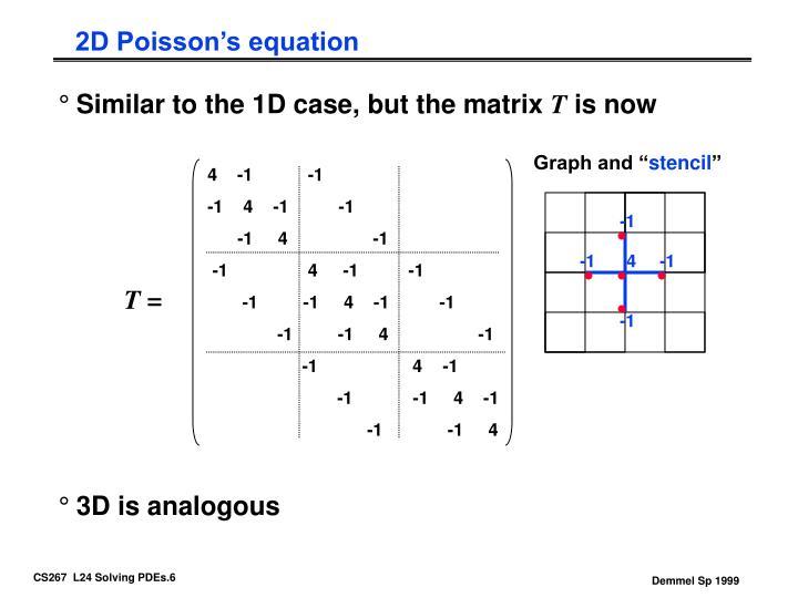 2D Poisson's equation